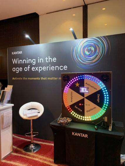 Kantar branding for spin the wheel